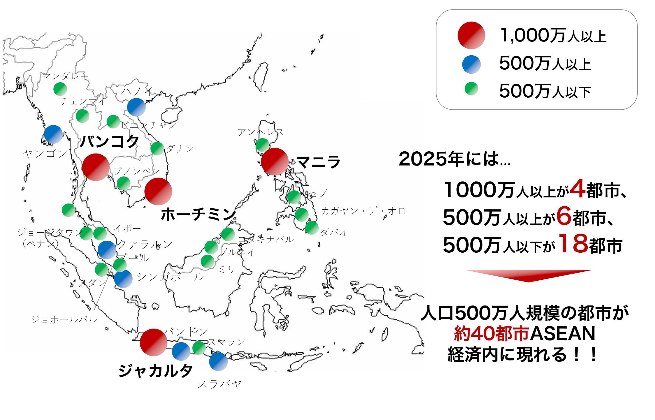 ASEANの注目都市